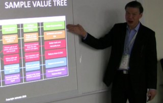 social media roi value tree