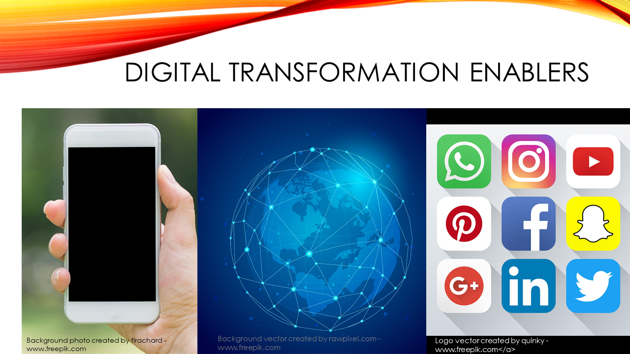 digital transformation enablers mobile internet social media