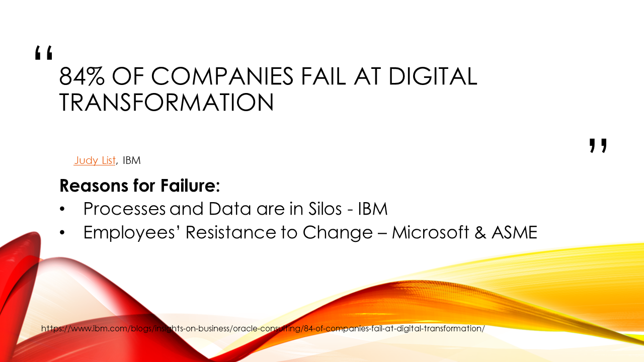 digital transformation cause of failures silos employee resistance
