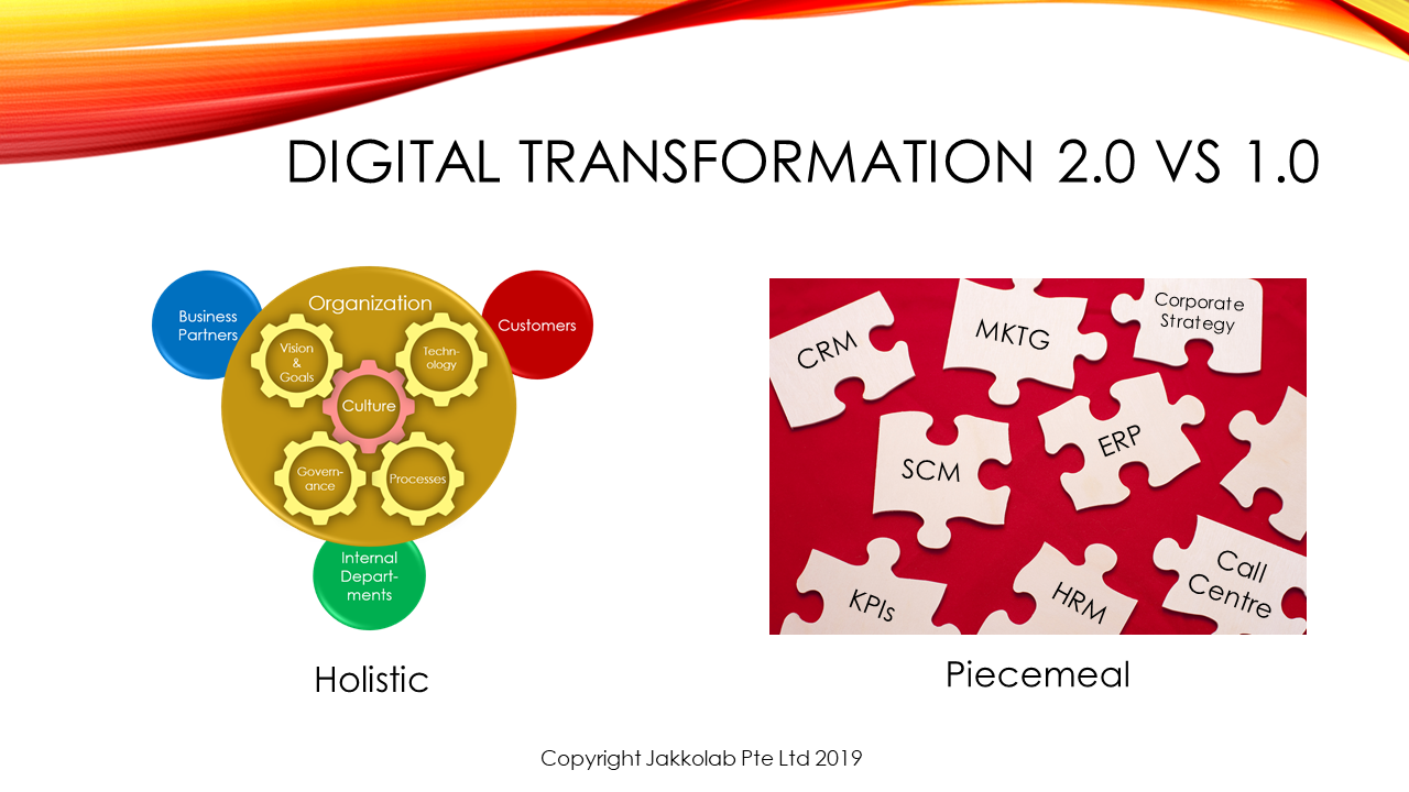 digital transformation 2.0 myanmar