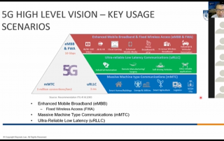 ITU IMT-2020 5G key use cases NUS course zoom